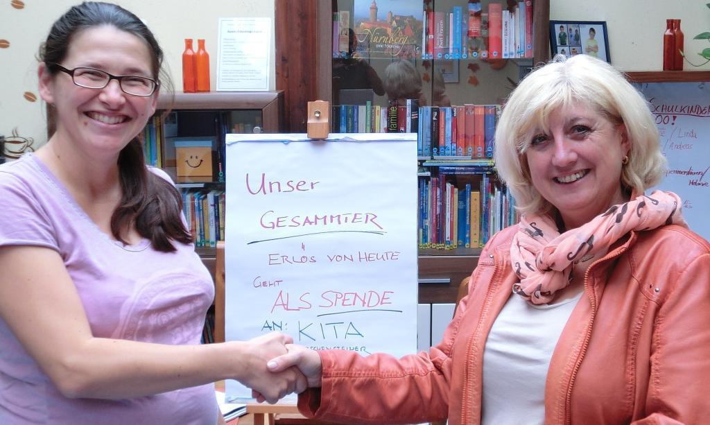 Christina Klügl übergibt die Spende von 175,- Euro an Lindea Sewald, die Leiterin der KITA Kerschensteiner.