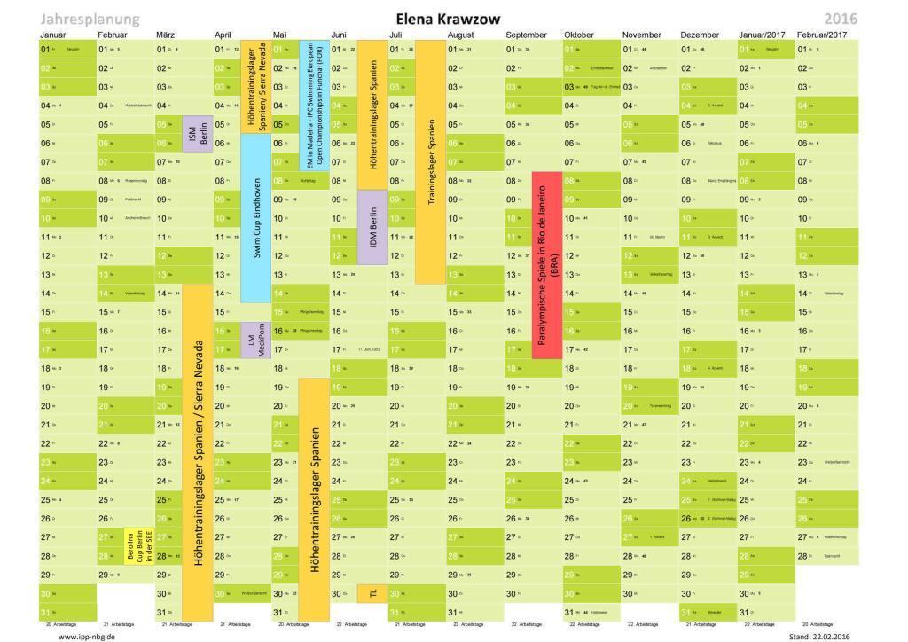 Jahresplanung Elena 2016