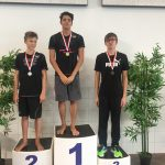 Taliso Engel Sportblog: Mittelfränkische Kurzbahn Meisterschaft
